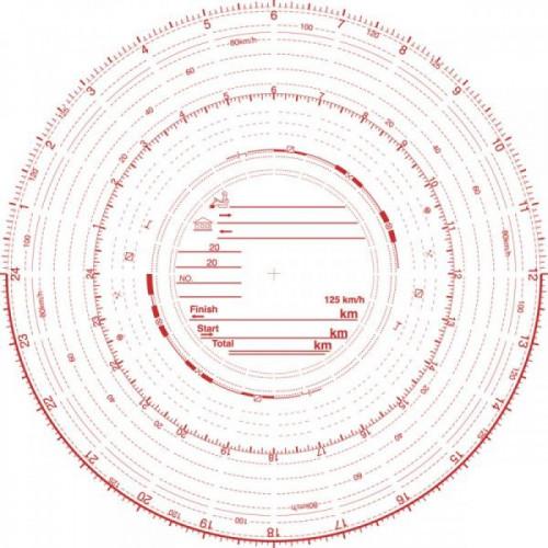 T801EUROUN Tachograph charts