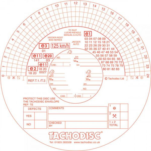 Tacho Chart